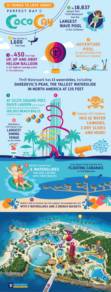Royal Caribbean Perfect Day Coco Cay Infographic