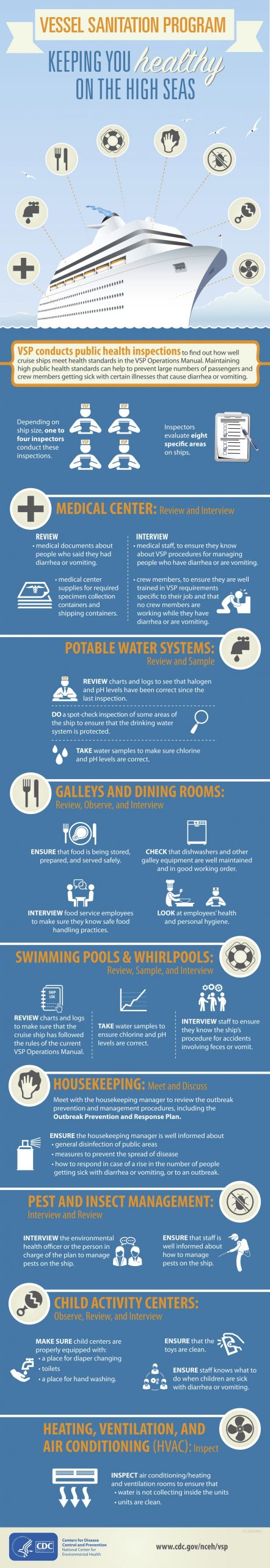 Healthy cruising tips infographic from CDC